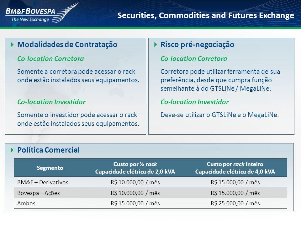 Securities, Commodities and Futures Exchange  Modalidades de Contratação Co-location Corretora Somente a corretora pode acessar o rack onde estão ins