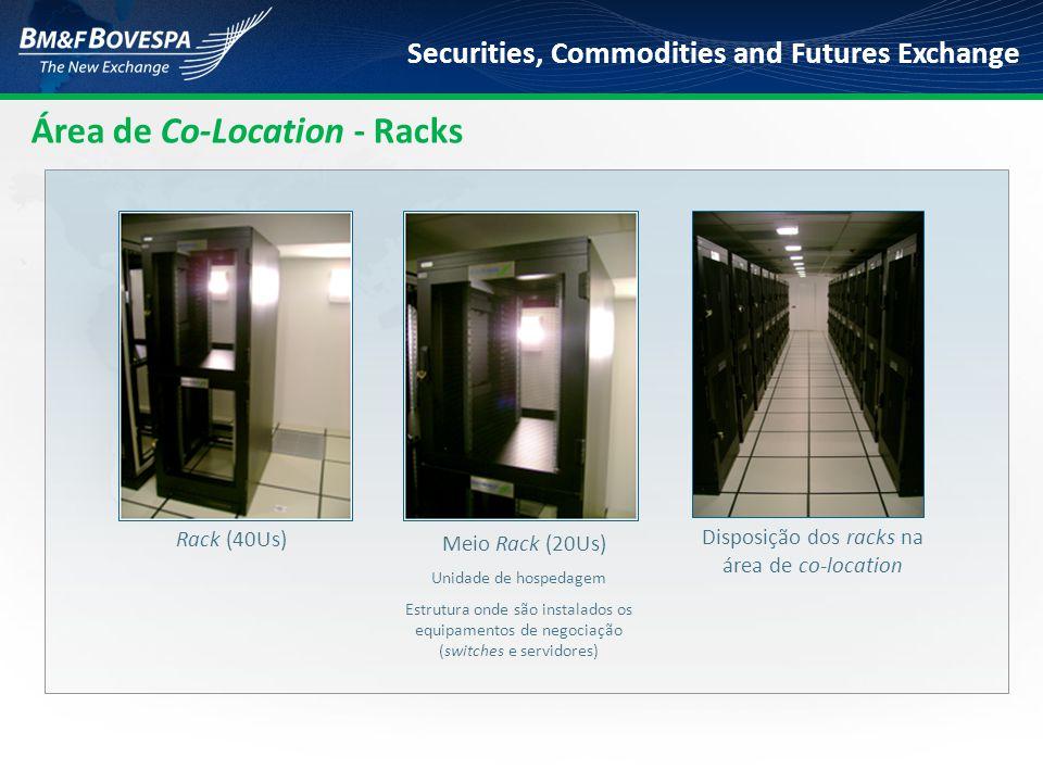Securities, Commodities and Futures Exchange Área de Co-Location - Racks Rack (40Us) Meio Rack (20Us) Unidade de hospedagem Estrutura onde são instala