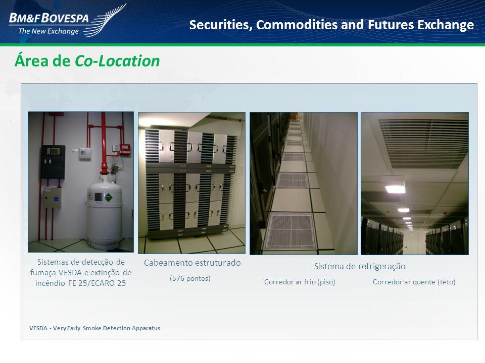 Securities, Commodities and Futures Exchange Área de Co-Location Sistemas de detecção de fumaça VESDA e extinção de incêndio FE 25/ECARO 25 VESDA - Ve