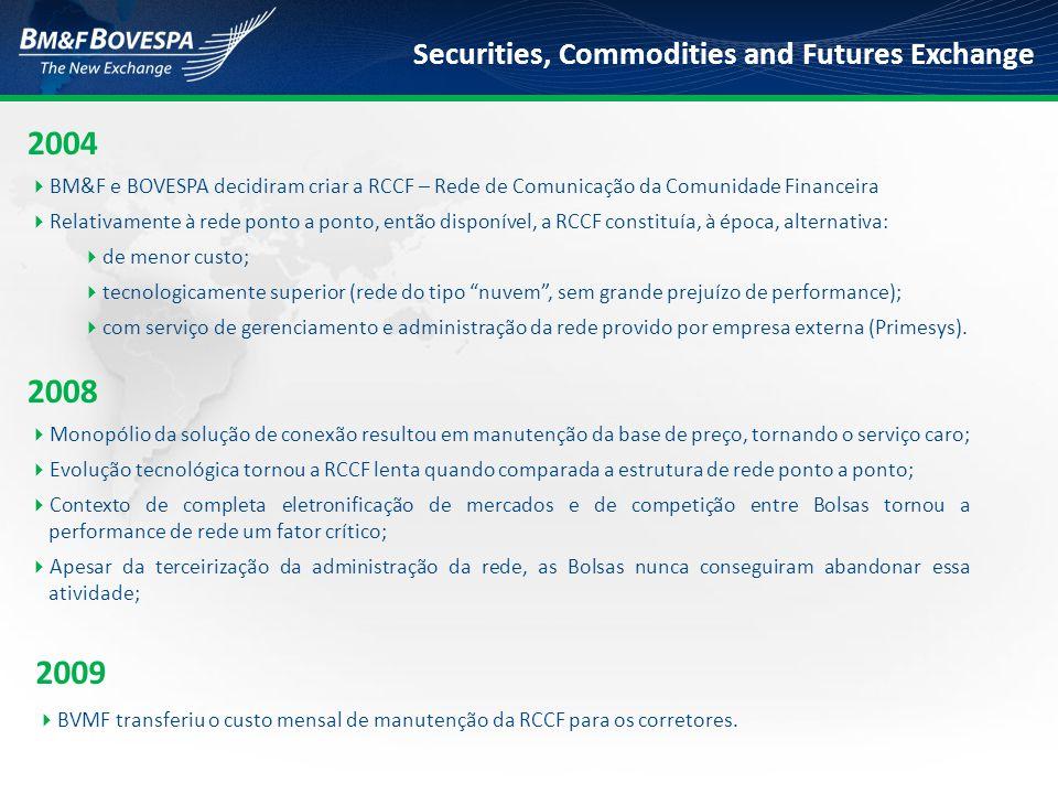 Securities, Commodities and Futures Exchange 2004  BM&F e BOVESPA decidiram criar a RCCF – Rede de Comunicação da Comunidade Financeira  Relativamen