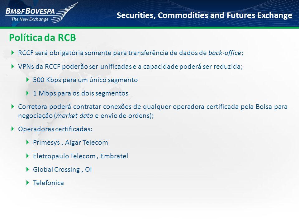 Securities, Commodities and Futures Exchange Política da RCB  RCCF será obrigatória somente para transferência de dados de back-office;  VPNs da RCC