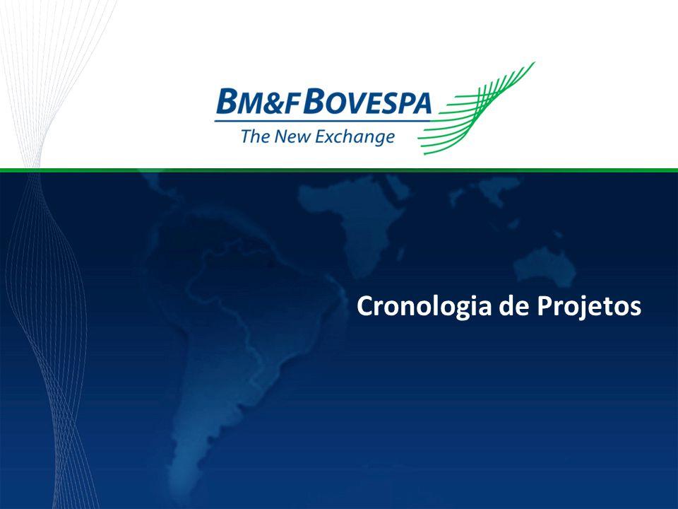 Título da apresentação Cronologia de Projetos
