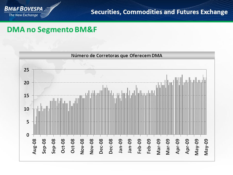 Securities, Commodities and Futures Exchange Negociação via DMA no Segmento BM&F – Número de Negócios Realizados Negociação via DMA no Segmento BM&F – Número de Contratos Negociados