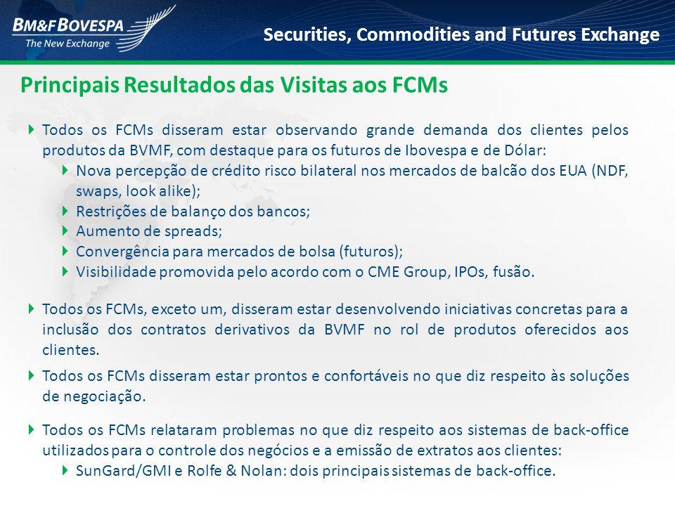 Securities, Commodities and Futures Exchange Principais Resultados das Visitas aos FCMs  Todos os FCMs disseram estar observando grande demanda dos c
