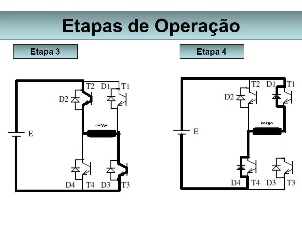 Etapas de Operação Etapa 3Etapa 4