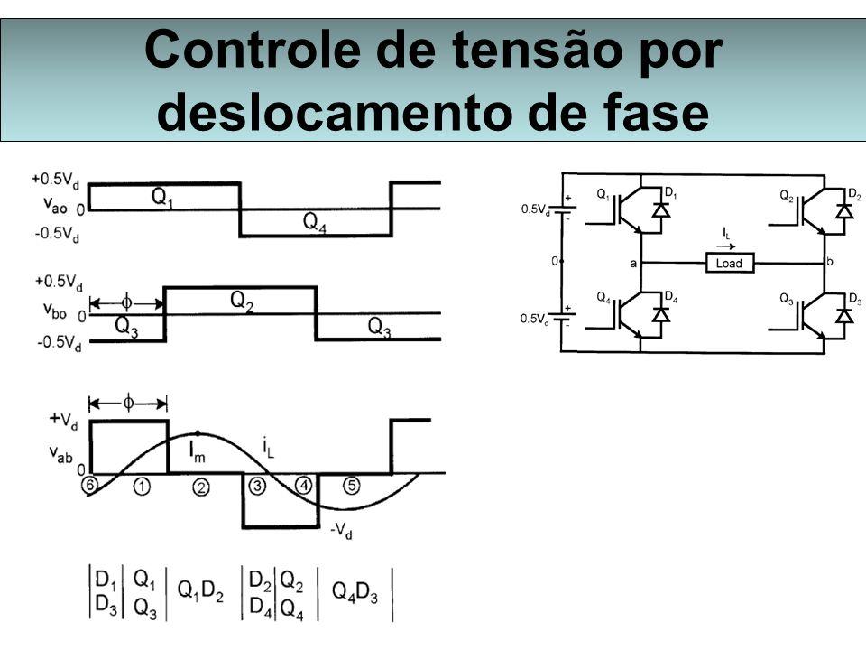 Controle de tensão por deslocamento de fase
