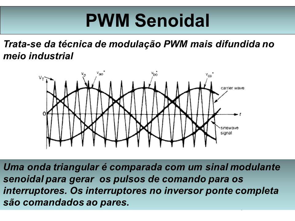 PWM Senoidal Trata-se da técnica de modulação PWM mais difundida no meio industrial Uma onda triangular é comparada com um sinal modulante senoidal para gerar os pulsos de comando para os interruptores.