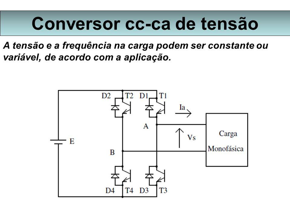 Conversor cc-ca de tensão A tensão e a frequência na carga podem ser constante ou variável, de acordo com a aplicação.