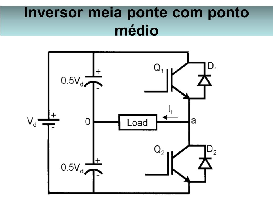 Forma de onda Tempo de atraso para evitar curto circuito no braço, danificando os interruptores.