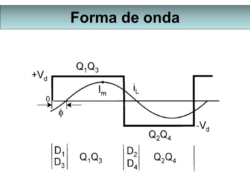 Forma de onda