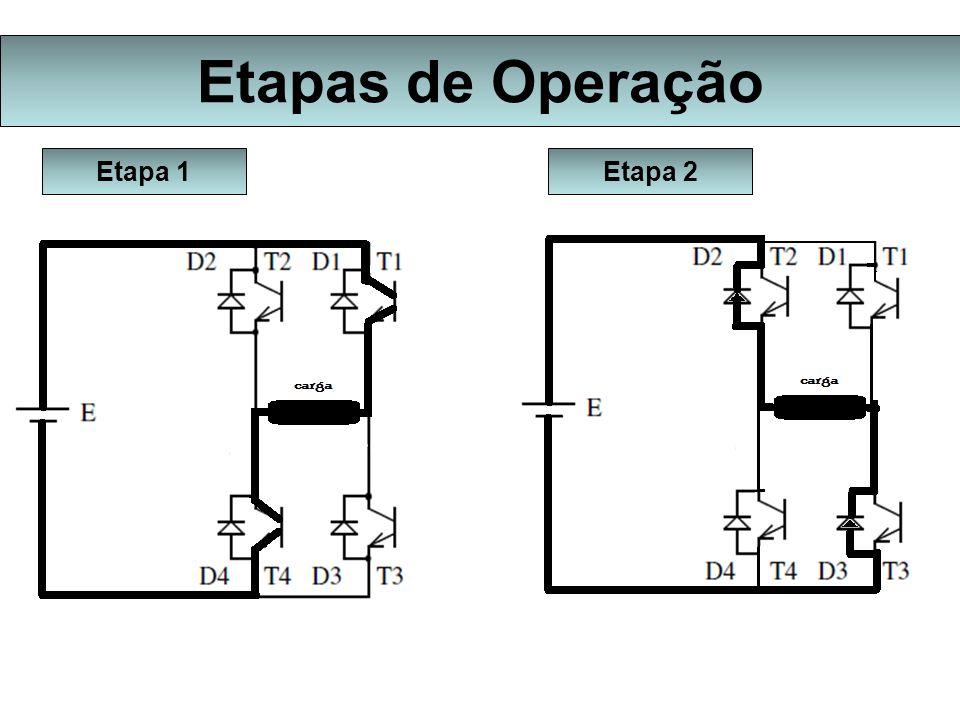 Etapas de Operação Etapa 1Etapa 2