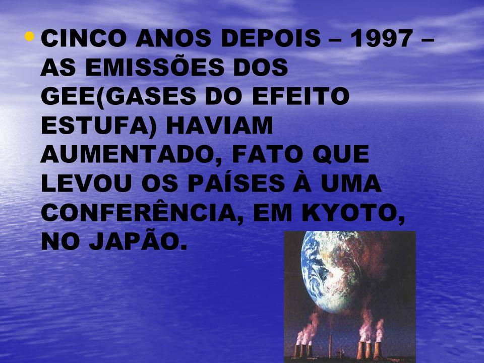 CINCO ANOS DEPOIS – 1997 – AS EMISSÕES DOS GEE(GASES DO EFEITO ESTUFA) HAVIAM AUMENTADO, FATO QUE LEVOU OS PAÍSES À UMA CONFERÊNCIA, EM KYOTO, NO JAPÃ