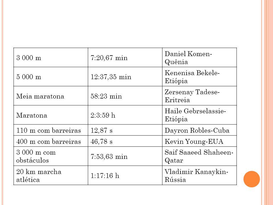 50 km marcha atlética3:34:14 h Denis Nizhegorodov- Rússia 4 x 100 m37,10 s Jamaica: Usain Bolt Asafa Powell Nesta Carter Michael Frater 4 x 200 m1:18,68 min Estados Unidos: Mike Marsh Leroy Burrell Floyd Heard Carl Lewis 4 x 800 m7:2,43 min Quênia: Joseph Mutua William Yiampoy Ismael Kombich Wilfred Bungei 4 x 1500 m14:36,23 min Quênia: William Biwott Gideon Gathimba Geoffrey Rono Augustine Choge