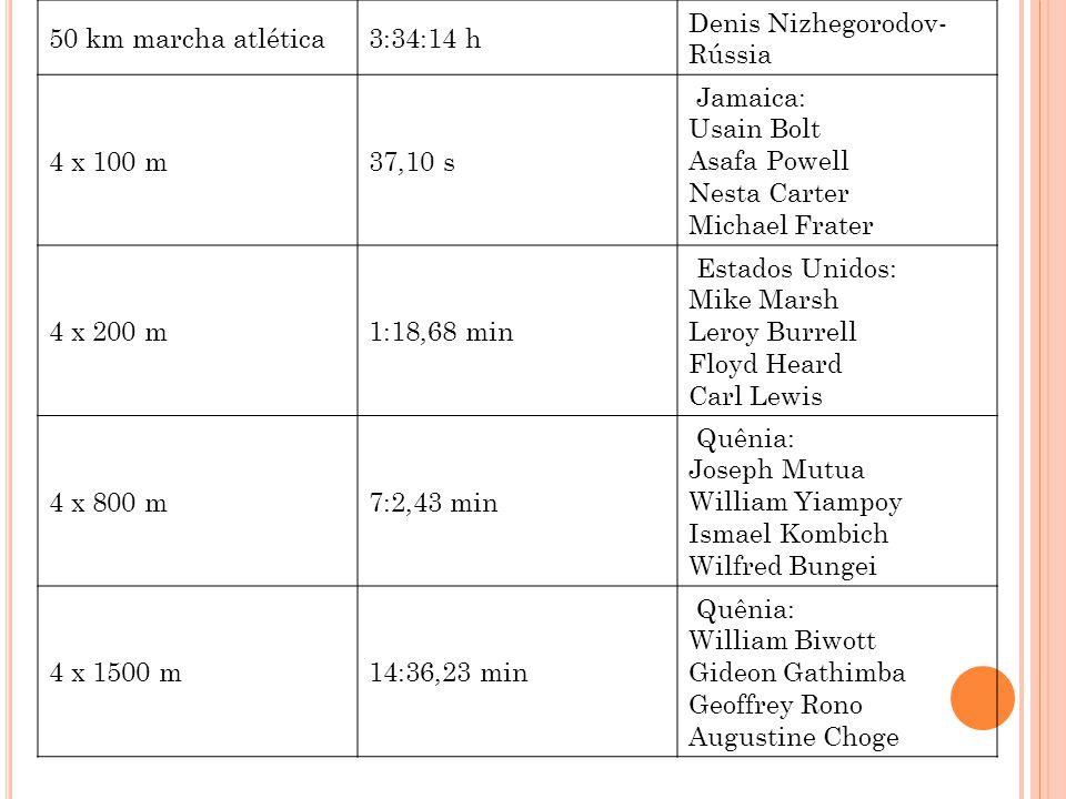 50 km marcha atlética3:34:14 h Denis Nizhegorodov- Rússia 4 x 100 m37,10 s Jamaica: Usain Bolt Asafa Powell Nesta Carter Michael Frater 4 x 200 m1:18,