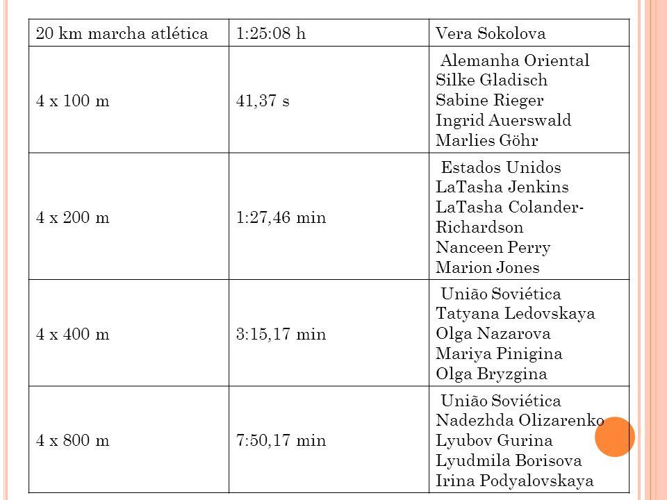 20 km marcha atlética1:25:08 hVera Sokolova 4 x 100 m41,37 s Alemanha Oriental Silke Gladisch Sabine Rieger Ingrid Auerswald Marlies Göhr 4 x 200 m1:2