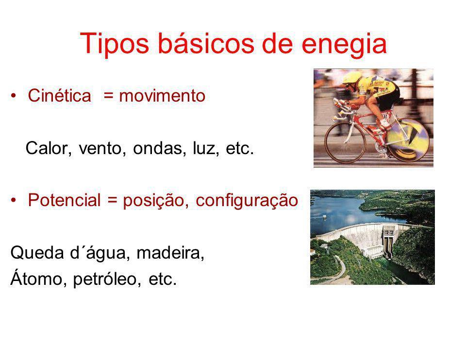 Tipos básicos de enegia Cinética = movimento Calor, vento, ondas, luz, etc. Potencial = posição, configuração Queda d´água, madeira, Átomo, petróleo,