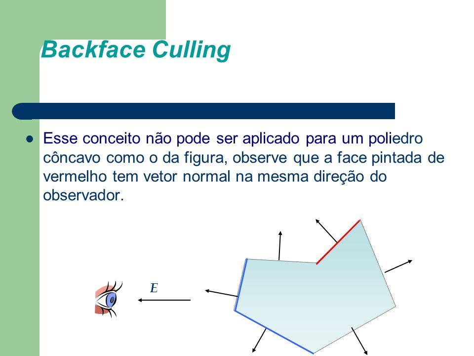 Backface Culling Esse conceito não pode ser aplicado para um poliedro côncavo como o da figura, observe que a face pintada de vermelho tem vetor norma