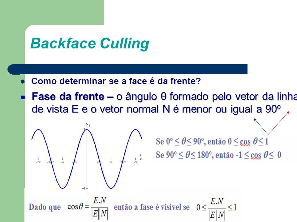 Backface Culling Como determinar se a face é da frente? Fase da frente – o ângulo θ formado pelo vetor da linha de vista E e o vetor normal N é menor