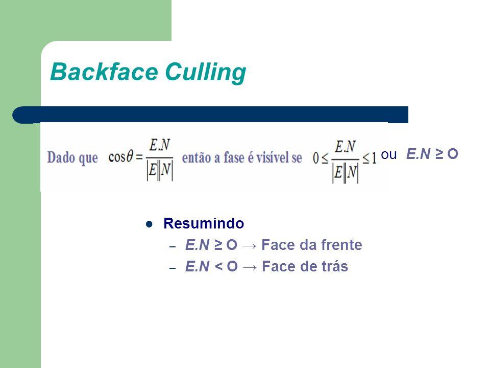 Backface Culling Resumindo – E.N ≥ O → Face da frente – E.N < O → Face de trás ou E.N ≥ O