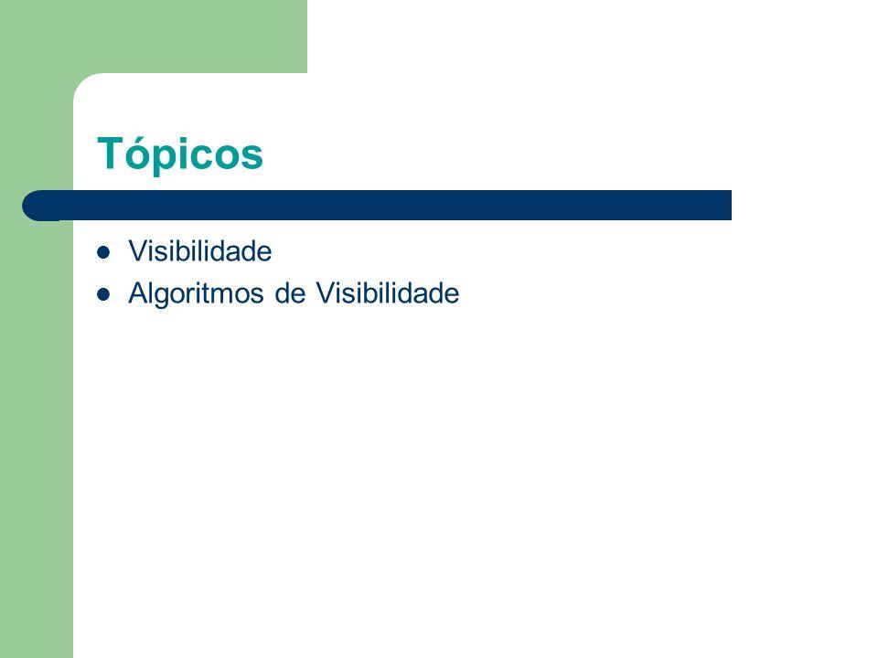 Tópicos Visibilidade Algoritmos de Visibilidade