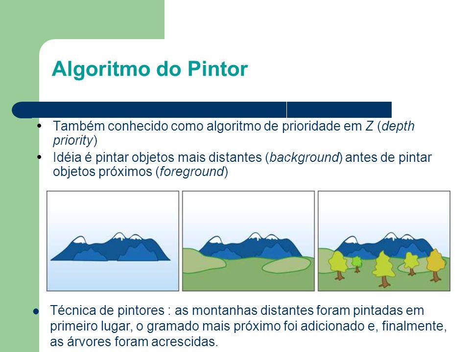 Algoritmo do Pintor Também conhecido como algoritmo de prioridade em Z (depth priority) Idéia é pintar objetos mais distantes (background) antes de p