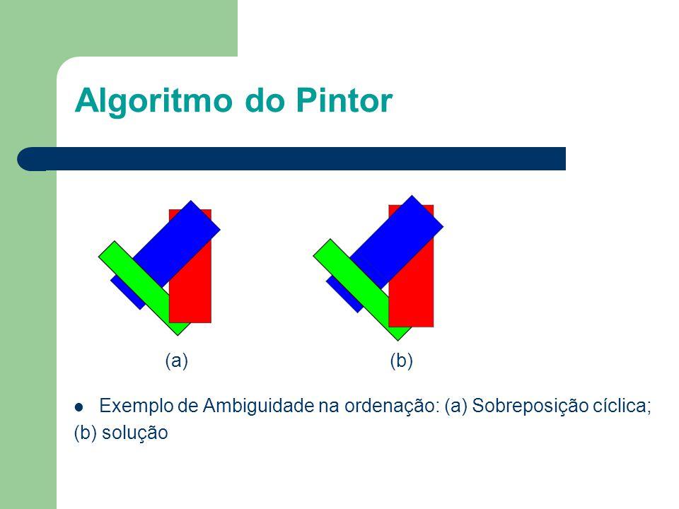 Algoritmo do Pintor Exemplo de Ambiguidade na ordenação: (a) Sobreposição cíclica; (b) solução (a) (b)