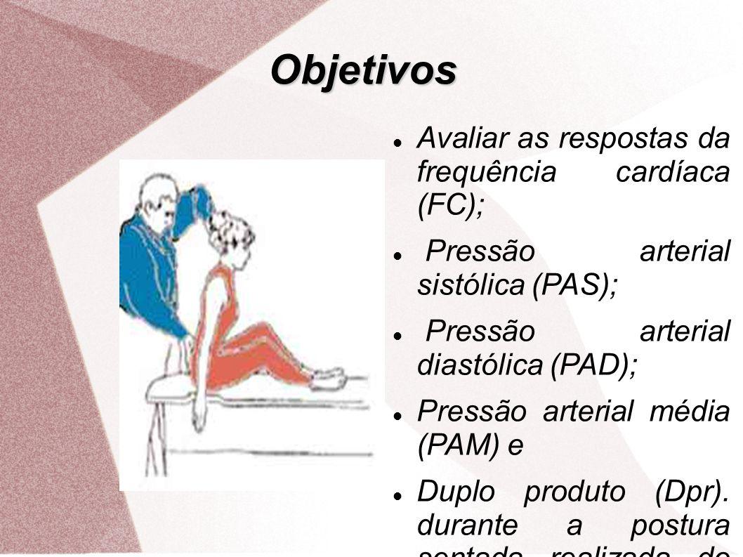 Objetivos Avaliar as respostas da frequência cardíaca (FC); Pressão arterial sistólica (PAS); Pressão arterial diastólica (PAD); Pressão arterial médi