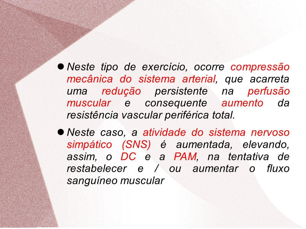 Neste tipo de exercício, ocorre compressão mecânica do sistema arterial, que acarreta uma redução persistente na perfusão muscular e consequente aumen