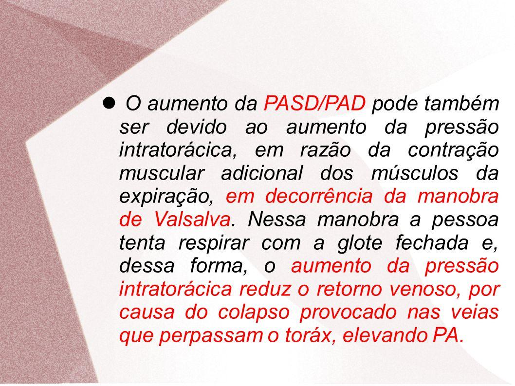 O aumento da PASD/PAD pode também ser devido ao aumento da pressão intratorácica, em razão da contração muscular adicional dos músculos da expiração,