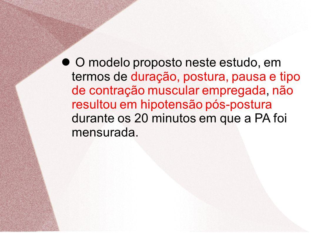 O modelo proposto neste estudo, em termos de duração, postura, pausa e tipo de contração muscular empregada, não resultou em hipotensão pós-postura durante os 20 minutos em que a PA foi mensurada.
