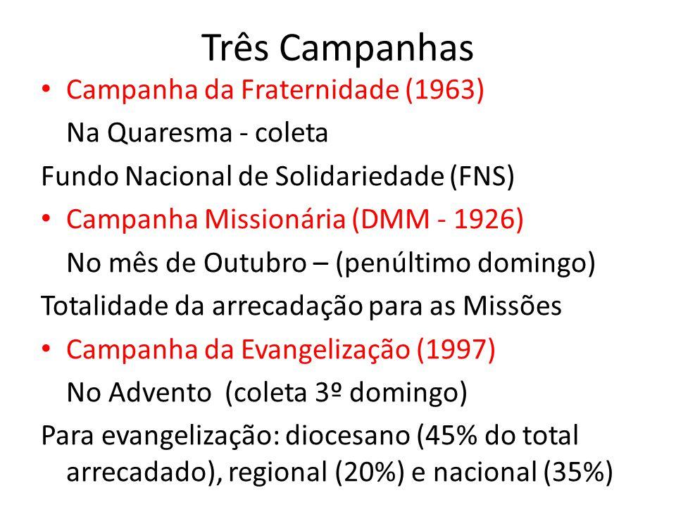 Três Campanhas Campanha da Fraternidade (1963) Na Quaresma - coleta Fundo Nacional de Solidariedade (FNS) Campanha Missionária (DMM - 1926) No mês de