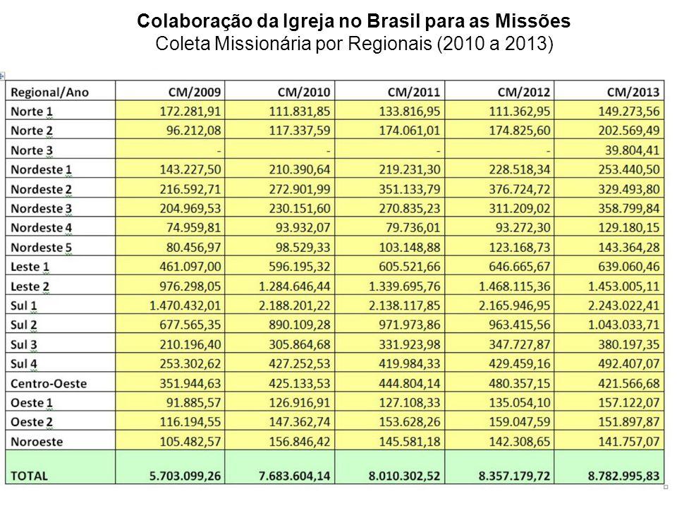 Colaboração da Igreja no Brasil para as Missões Coleta Missionária por Regionais (2010 a 2013)
