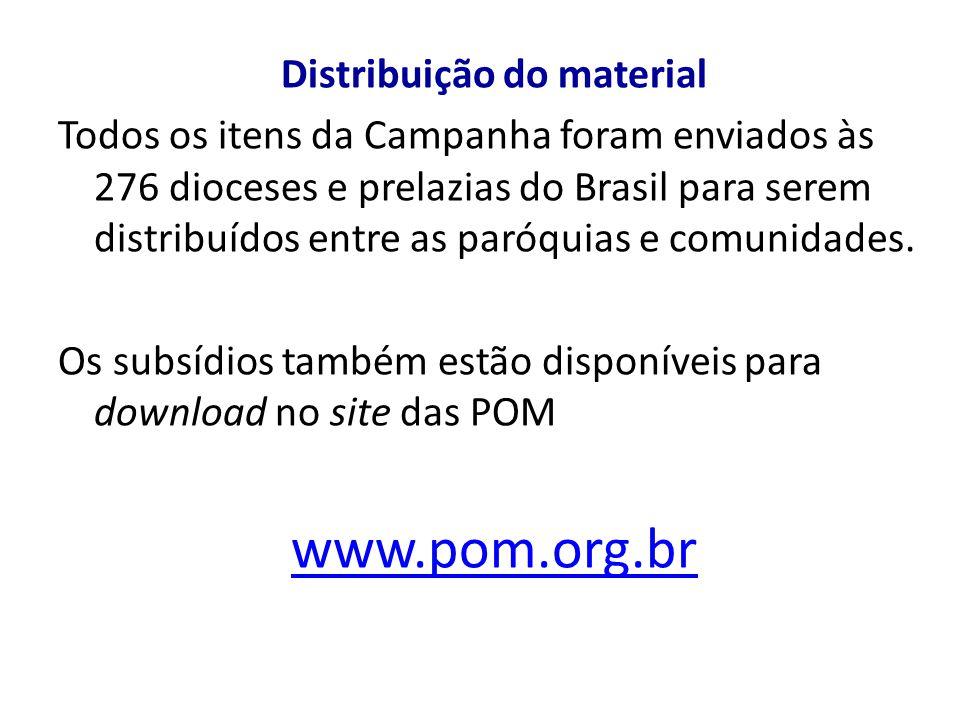 Distribuição do material Todos os itens da Campanha foram enviados às 276 dioceses e prelazias do Brasil para serem distribuídos entre as paróquias e