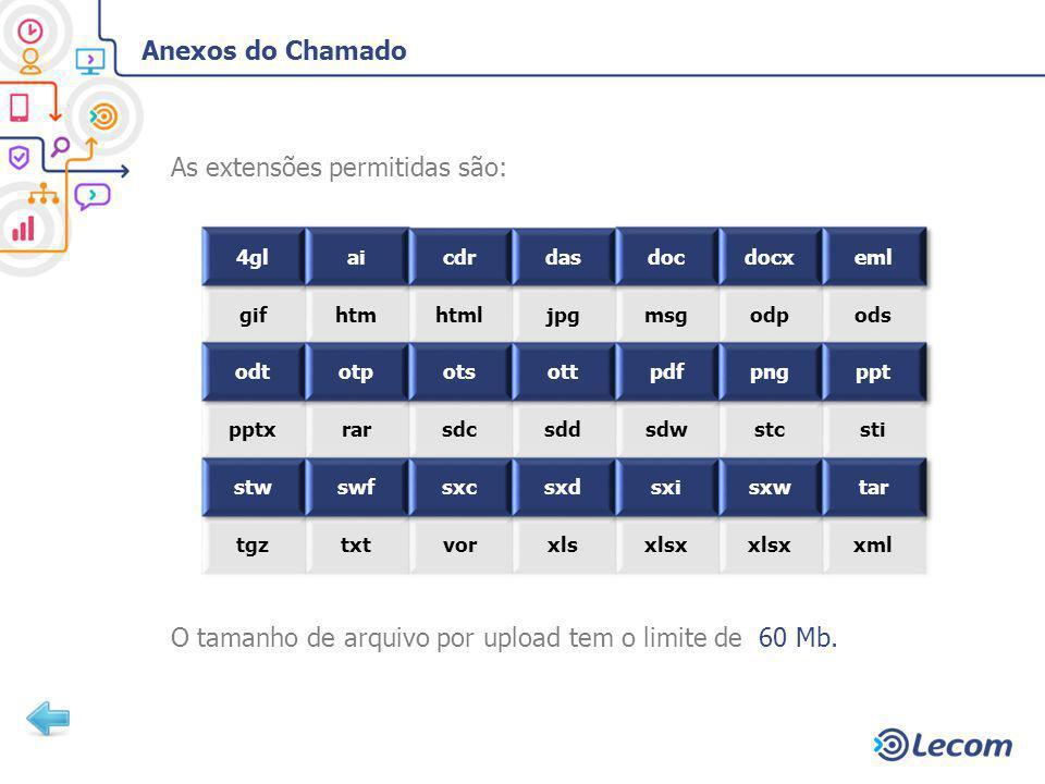 Anexos do Chamado As extensões permitidas são: O tamanho de arquivo por upload tem o limite de 60 Mb.