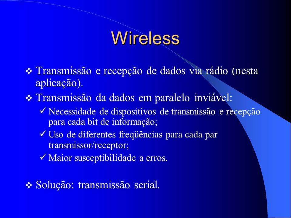 Comunicação Serial X Paralela  Serial: transmissão de dados mais simples utiliza apenas um canal de comunicação menor velocidade de transmissão  Paralela: transmissão de dados mais custosa e complexa requer mais de um canal de comunicação maior velocidade de transmissão