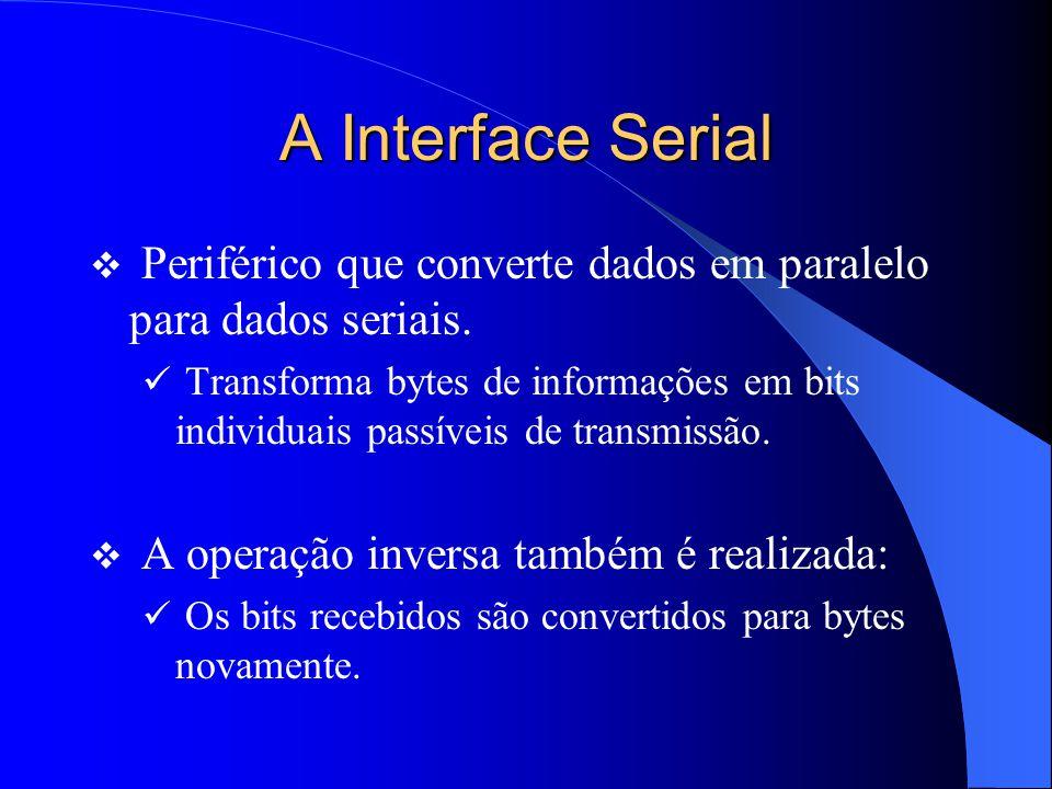 UART (Universal Asynchronous Receiver Transmitter)  Chip responsável pela serialização das informações.