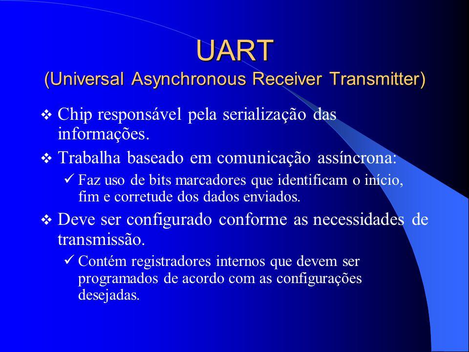 Elementos de Configuração do UART  Taxa de transmissão: A velocidade de transmissão deve ser escolhida considerando-se a velocidade de recepção.