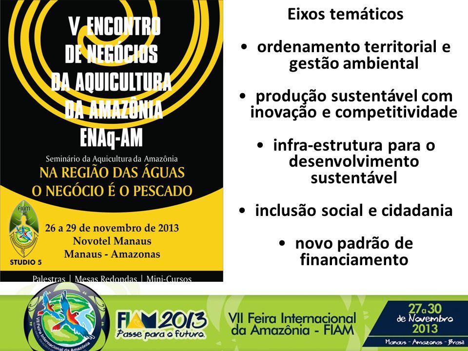 Eixos temáticos ordenamento territorial e gestão ambiental produção sustentável com inovação e competitividade infra-estrutura para o desenvolvimento