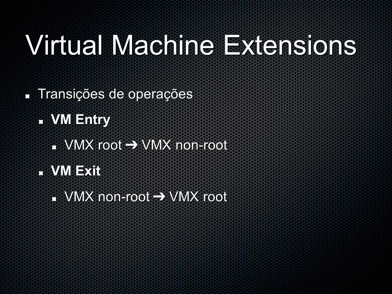 Virtual Machine Extensions Transições de operações VM Entry VMX root ➔ VMX non-root VM Exit VMX non-root ➔ VMX root