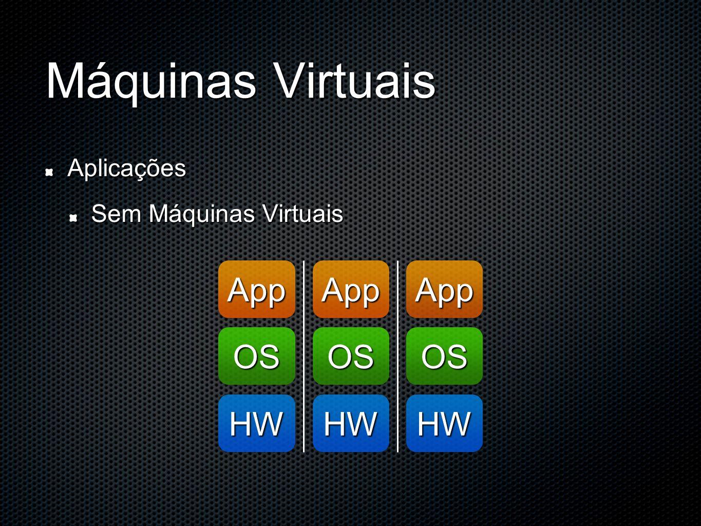 Máquinas Virtuais Aplicações Sem Máquinas Virtuais AppApp HWHW AppApp HWHW AppApp HWHW OSOSOSOSOSOS