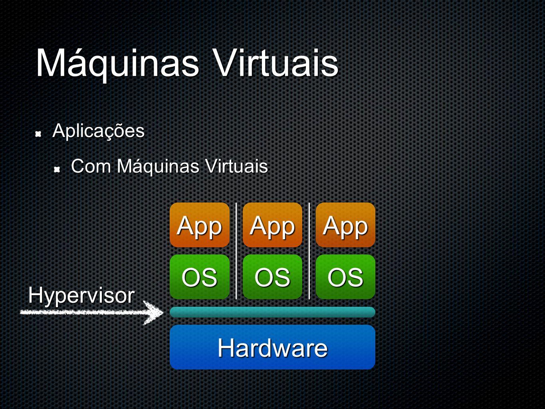 Máquinas Virtuais Aplicações Com Máquinas Virtuais AppAppAppAppAppApp OSOSOSOSOSOS HardwareHardware Hypervisor
