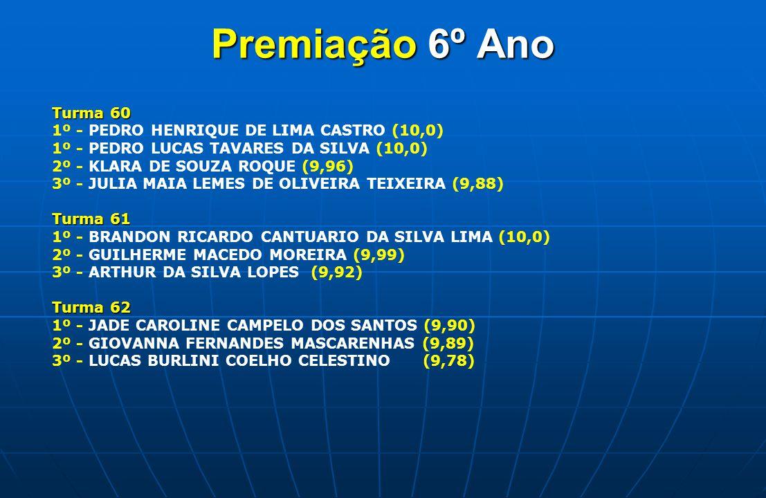 Premiação 7° Ano Turma 70 1º - DAVI LUIZ MESSIAS PEREIRA (10,0) 1º - LUCAS MELO DE OLIVEIRA (10,0) 2º - BEATRIZ CARVALHO DE ANDRADE (9,82) 3º - MELINA CESAR FERREIRA (9,74) Turma 71 1º - DANYEL PEREIRA DA SILVA PINTO (9,96) 2º - FILIPE BARCELOS DOS SANTOS (9,89) 3º - NICOLE TEIXEIRA MELLO (9,86) Turma 72 1º - ANA FLAVIA FERREIRA PILAR COSTA (9,67) 2º - BEATRIZ GARCIA DE OLIVEIRA (9,58) 3º - BRUNO CARVALHO DOS SANTOS (9,39)