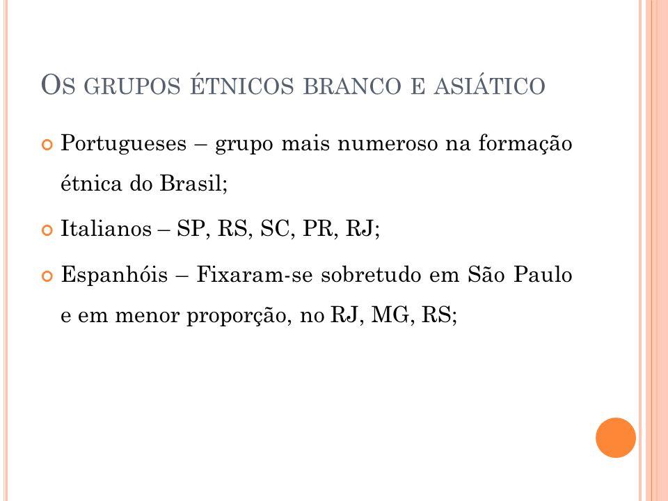 O S GRUPOS ÉTNICOS BRANCO E ASIÁTICO Portugueses – grupo mais numeroso na formação étnica do Brasil; Italianos – SP, RS, SC, PR, RJ; Espanhóis – Fixar