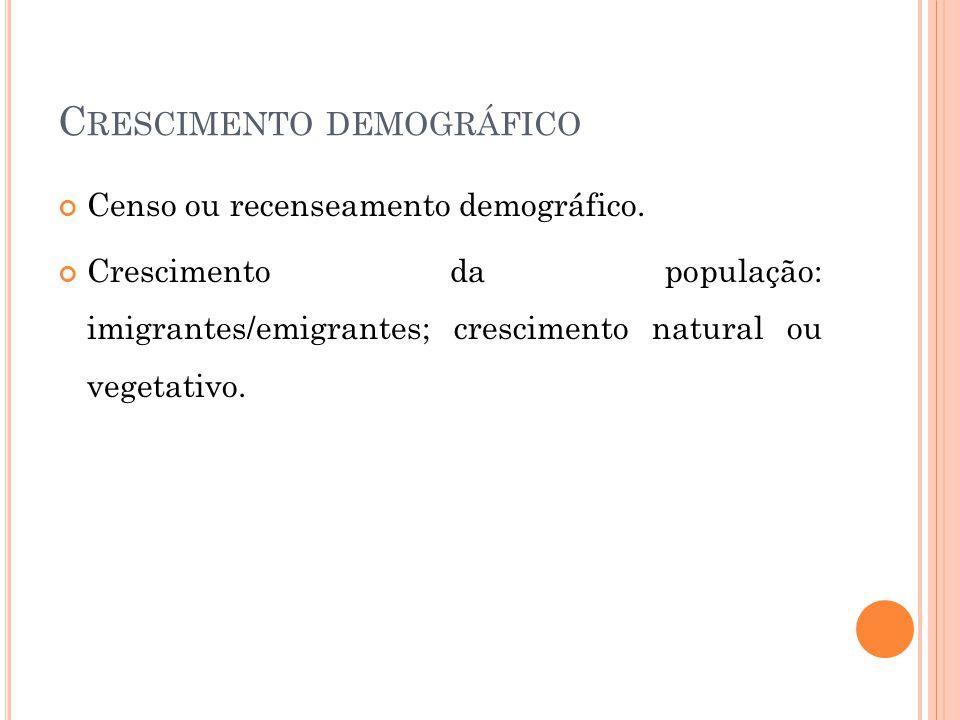 C RESCIMENTO DEMOGRÁFICO Censo ou recenseamento demográfico. Crescimento da população: imigrantes/emigrantes; crescimento natural ou vegetativo.