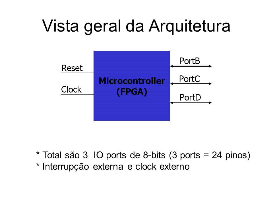 Vista geral da Arquitetura * Total são 3 IO ports de 8-bits (3 ports = 24 pinos) * Interrupção externa e clock externo