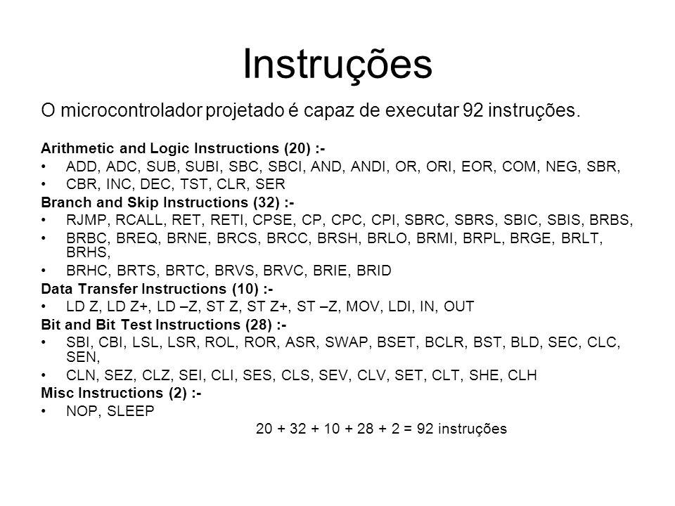 Instruções O microcontrolador projetado é capaz de executar 92 instruções.