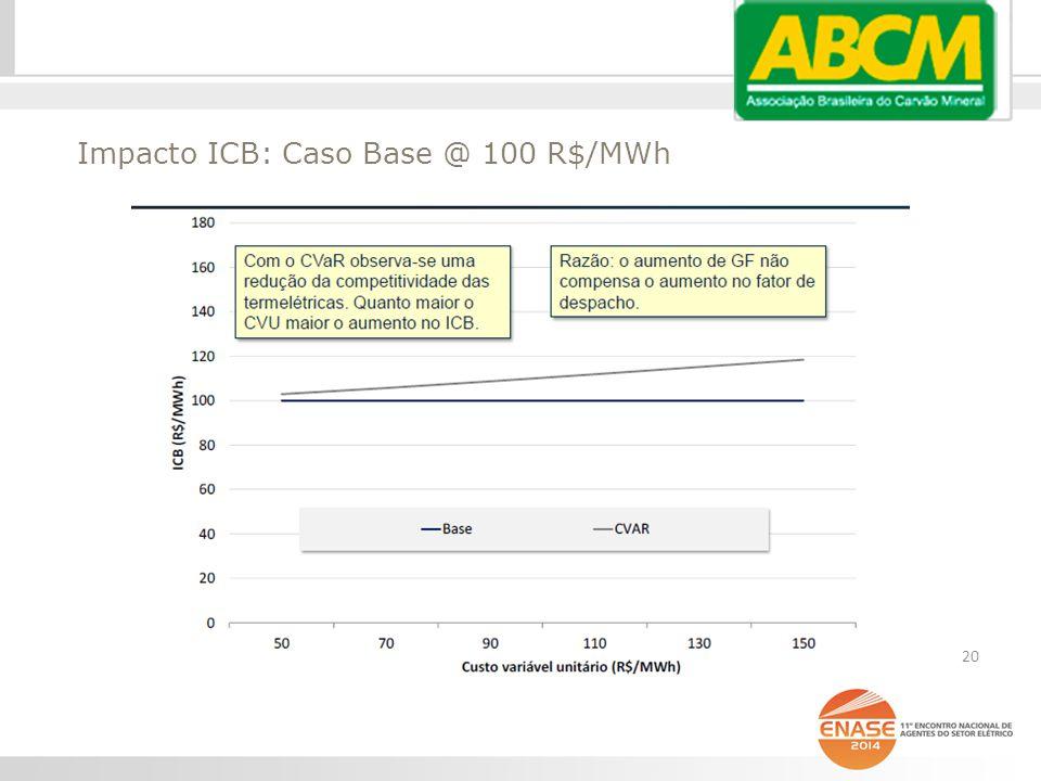 Impacto ICB: Caso Base @ 100 R$/MWh 20