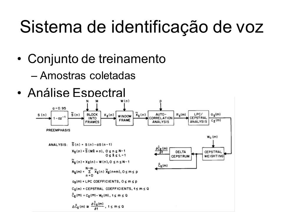 Sistema de identificação de voz Conjunto de treinamento –Amostras coletadas Análise Espectral