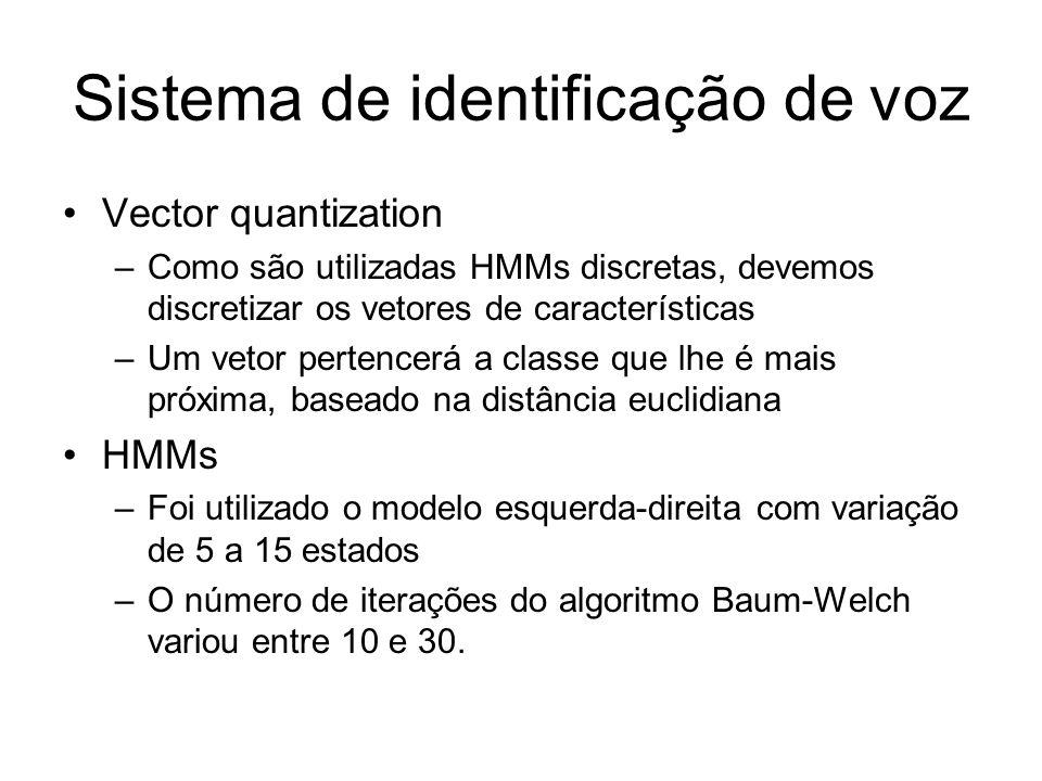Sistema de identificação de voz Vector quantization –Como são utilizadas HMMs discretas, devemos discretizar os vetores de características –Um vetor p