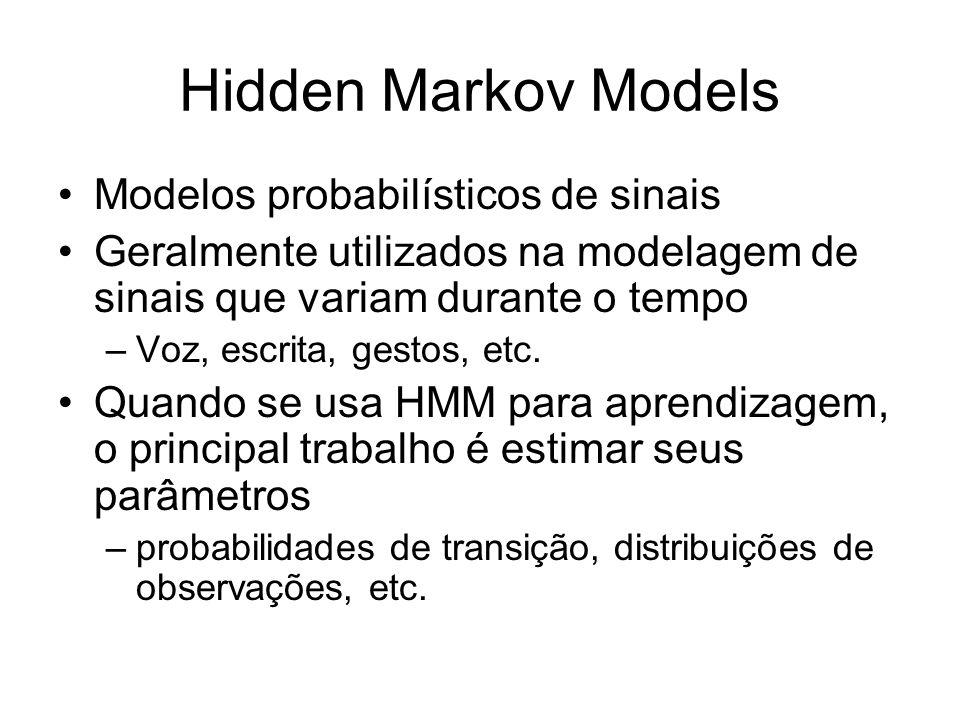 Hidden Markov Models Modelos probabilísticos de sinais Geralmente utilizados na modelagem de sinais que variam durante o tempo –Voz, escrita, gestos, etc.